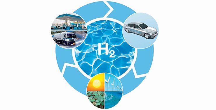 соединения водорода
