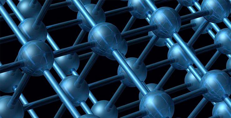 наночастицы