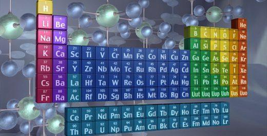 химические открытия