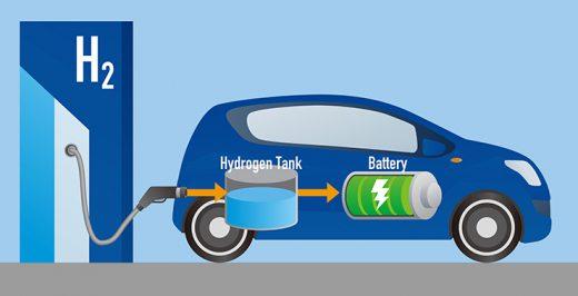 водород источник энергии