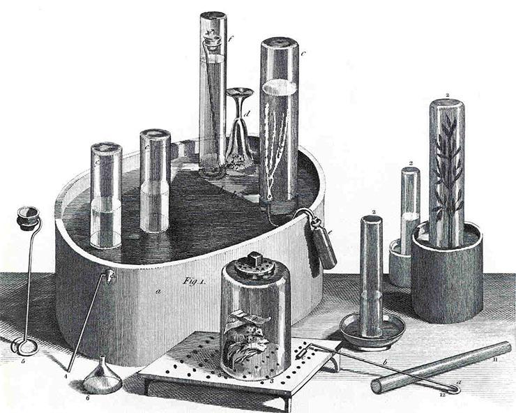исследование газов