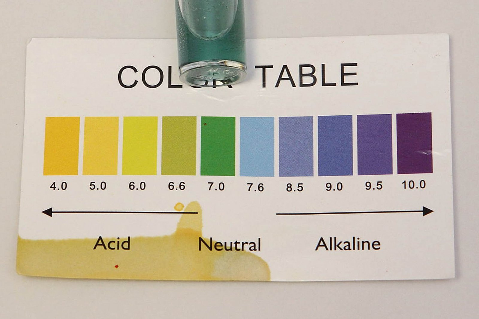 фенолфталеин цветовая таблица