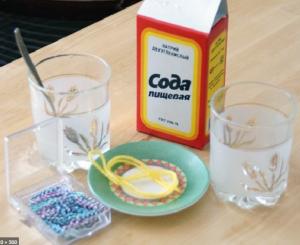 Опыты с содой и уксусом для детей